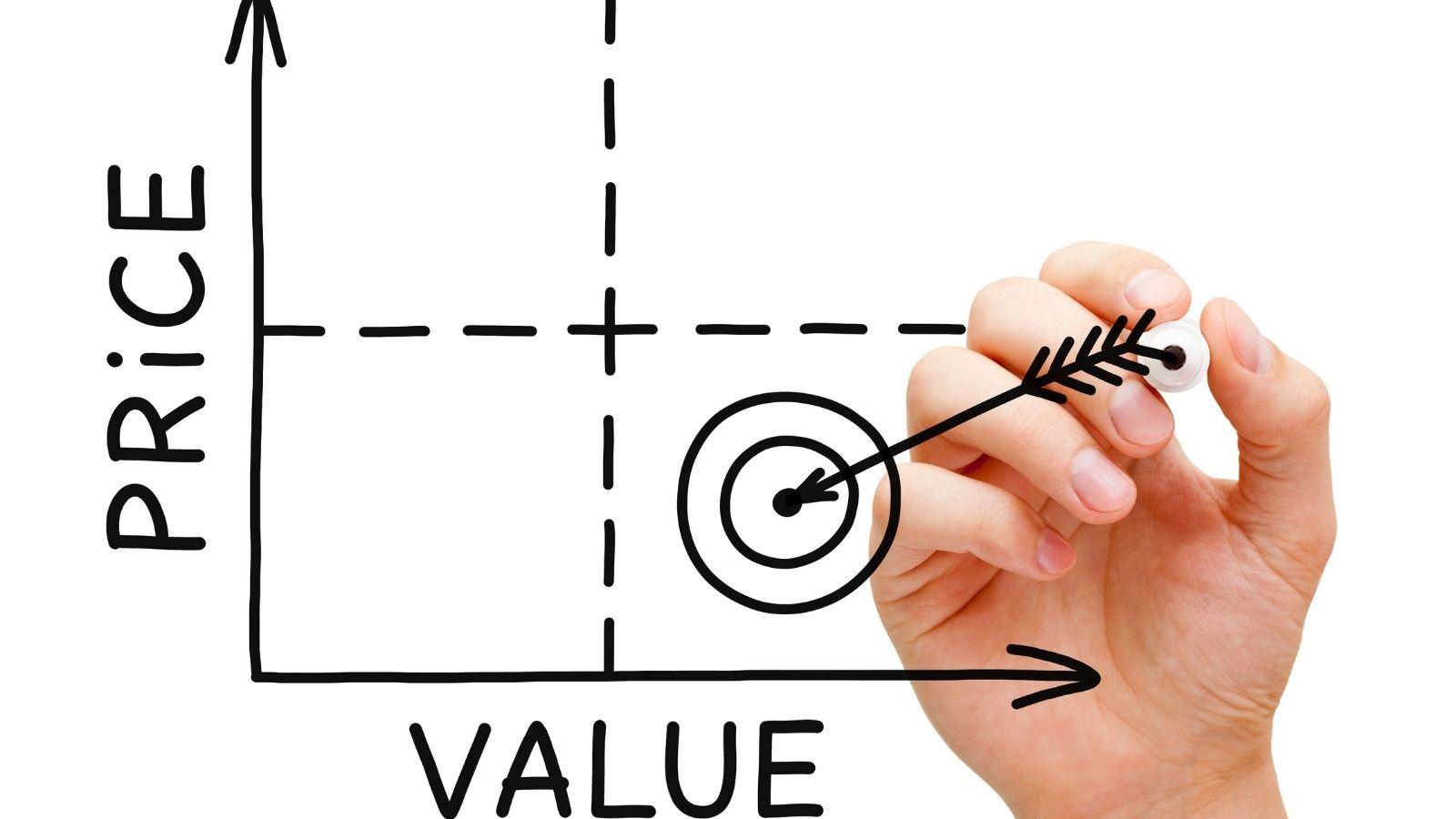 値段と価値のイメージ